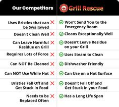 Grill Rescue is the world's best grill brush. Grill Rescue uses steam to clean your grill. Cool Kitchen Gadgets, Cool Kitchens, Clean Grill, Bbq Grill, Grill Brush, Cooking Stove, Grill Grates, Cleaning Hacks, Grill Cleaning