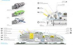 sustainable building strategies diagram