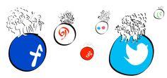 Redes sociales La Red, Socialism, Social Networks