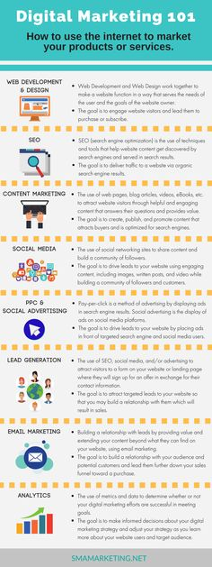 Basics of Digital Marketing Looking Forward to taking your Business online? Here are some basics of Digital Marketing which can help you to grow your knowledge. Visit the website to learn more about Digital Marketing… Digital Marketing Strategy, Inbound Marketing, Marketing Na Internet, Digital Marketing Quotes, Digital Marketing Business, Marketing Online, Digital Marketing Services, Social Marketing, Affiliate Marketing