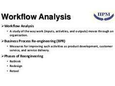 Job analysis HRM