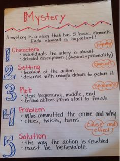 Mystery Unit Anchor Chart -- turn into foldable to brainstorm for mystery stories Genre Anchor Charts, Reading Anchor Charts, Curriculum, Genre Study, 4th Grade Reading, Guided Reading, Education And Literacy, Narrative Writing, Writing Tips