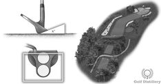 Types of Golf Clubs - Illustrated Guide into Golf Club Types | Golf Distillery Golf Terms, Golf Swing Analysis, Types Of Shots, Golf Instruction, Red Books, Golf Lessons, Distillery, Definitions, Golf Clubs