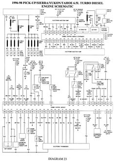 gmc truck wiring diagrams on gm wiring harness diagram 88 98 kc rh pinterest com 2002 GMC C7500 Wiring-Diagram 1999 GMC C7500 Fuse Panel