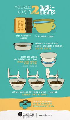 receita infográfico de mousse de chocolate com 2 ingredientes