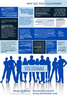 Why do you volunteer?  Make-A-Wish BC & YK volunteers answer that question.  We love our volunteers and couldn't do what we do without them!