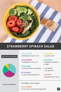 35 Quick and Healthy Low-Calorie Lunches including this tasty Strawberry Spinach Salad!