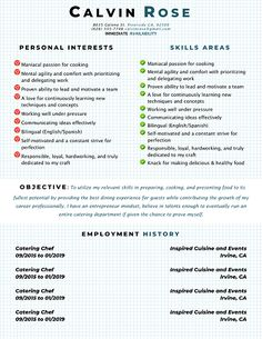 20 Best Core Functional Formatted Resumes Images In 2019