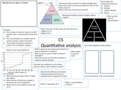 These are sheets I have given to the students to prompt their revision for and of the current OCR gateway GCSE chemistry spec. A mix of questions, instructions and prompts. These are by no means all-encompassing and should be used only as a star. Gcse Chemistry Revision, Gcse Revision, Revision Notes, Teaching Strategies, Teaching Resources, Teaching Ideas, Science Notes, High School Science