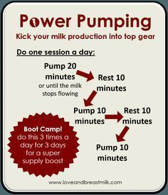 Power pumping - super way to boost your milk supply!
