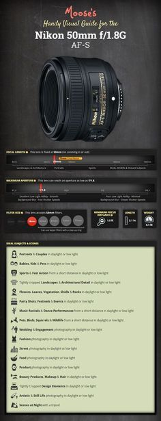 Moose's Visual Guide and Review for the Nikon 50mm f/1.8G https://www.camerasdirect.com.au/digital-cameras