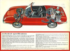 Along came a topless 850: 1967 Fiat 850 Spider brochure | Hemmings Daily
