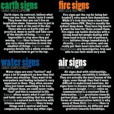 Earth. Water. Air. Fire These descriptions are 100% accurate to anyone I truly know right down to their Sun Sign, Moon Sign, and Rising Sign.