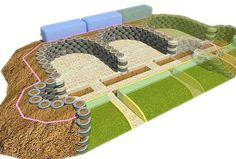 ❧ Simple Survival Earthship//// im thinking about this for a shooting range Earthship Design, Earthship Biotecture, Earthship Home Plans, Natural Building, Green Building, Building A House, Planos Earthship, Trailer Casa, Earth Sheltered Homes