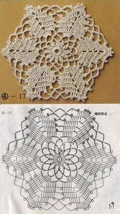Transcendent Crochet a Solid Granny Square Ideas. Inconceivable Crochet a Solid Granny Square Ideas. Crochet Doily Patterns, Granny Square Crochet Pattern, Crochet Mandala, Crochet Diagram, Crochet Chart, Crochet Squares, Thread Crochet, Crochet Designs, Crochet Flowers