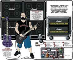 a detailed gear diagram of christian olde wolbers 39 fear factory stage setup that traces the. Black Bedroom Furniture Sets. Home Design Ideas