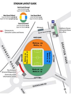 Emirates Stadium Quadrant Guide