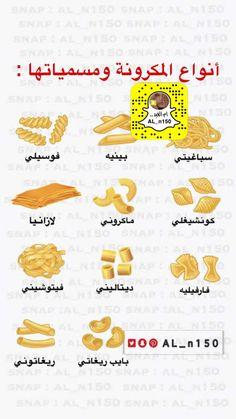 Fun Baking Recipes, Dessert Recipes, Cooking Recipes, Baklava Recipe, Cookout Food, Arabic Food, Food Facts, Wallpaper Roll, Food Menu