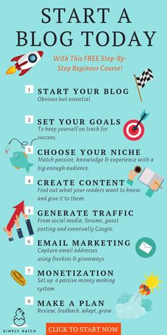 It is through these many methods that one can market online. This article talks about the 10 best methods to use for your online marketing. Make Money Blogging, Make Money From Home, Way To Make Money, Make Money Online, Blogging Ideas, Quick Money, Big Money, Money Tips, Extra Money