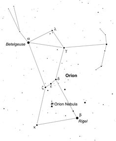 see Picasso's constellation.  One or four nebulae on a canvas with gold acrylic paint.