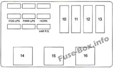 under-hood fuse box diagram (driver's side): chevrolet monte carlo (1995