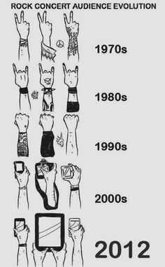audience devolution.  also lighter's in the 70's and 80's. venues would glow...