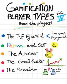 gamification infographic - Google Search