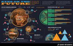 #infografia #infographics #disenoweb