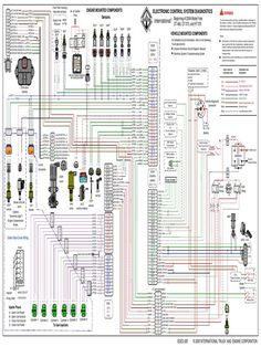 Pin by dean hardiman on auto wiring simple to use diagrams ecm international diagrama wiring diagram and schematics fandeluxe Choice Image