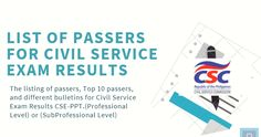 The Civil Service Commission (CSC) become approximately to launch the reliable results of the Civil Service Exam Results CSE-PPT March 2019.The listing of passers top 10 passers and different bulletins for Civil Service Exam Results CSE-PPT March 2019could be available in this internet site after it became launched through csc.gov.ph.Civil Service Commission administered the examinations at various trying out facilities in National Capital Region (NCR) Cordillera Administrative Region (CAR)… Foreign Service Officer, Civil Service, Newsletter Names, Examination Results, Human Rights Issues, Code Of Conduct, Exam Results, Used Computers, Social Icons