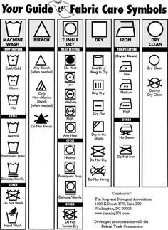 Fabric Types and Care Guide Laundry Labels plus Tips