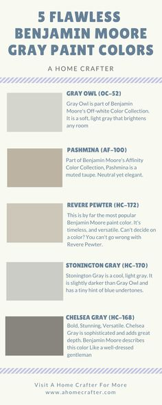 Benjamin Moore Gray Owl c. Benjamin Moore Revere Pewter d. Benjamin Moore Camouflage e. Exterior Paint Colors For House, Interior Paint Colors, Paint Colors For Home, House Colors, Exterior Colors, Interior Design, Wall Exterior, Gray Exterior, Basement Paint Colors