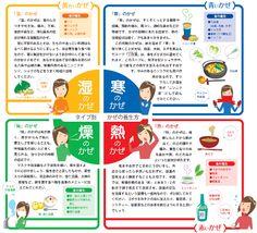 中医学のかぜのタイプ別養生法 Home Health, Health Diet, Health And Wellness, Health Care, Health Fitness, Sleep Yoga, Study Japanese, Medical Anatomy, Body Treatments
