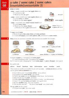 English Grammar Book, English Class, English Vocabulary, Easy Grammar, English At Home, Grammar Worksheets, Reading, Cats, Food