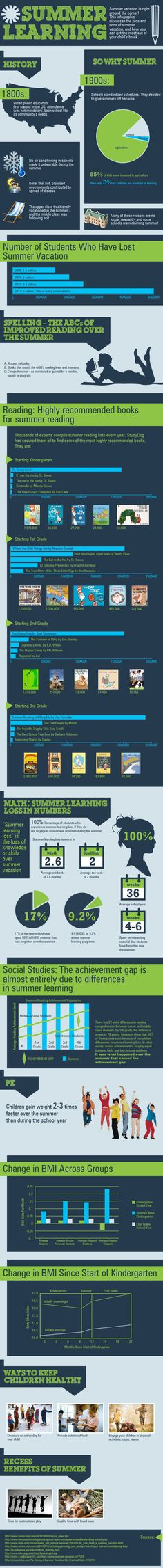 Summer learning and reading infographic. #summerlearning and #sweepstakes