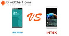 The side-by-side comparison of the Doogee X7 Pro and Intex Aqua Music #Smartphones. #Swagnologies