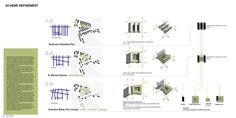 Image result for master plan competition Elephant And Castle, Master Plan, Competition, Presentation, Floor Plans, Diagram, How To Plan, Arch, Urban