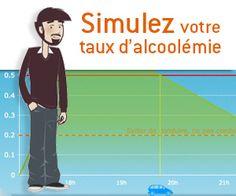 Simulez votre taux #alcoolémie