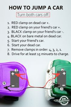 Include in your Diy car emergency kit- how to jump a car