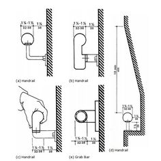 recessed handrail dimensions - Google Search