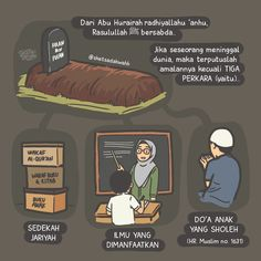 Muslim Quotes, Islamic Quotes, Doa, Quran, Memes, Management, Poster, Meme, Holy Quran
