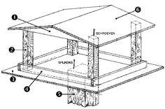 bauplan f r ein vogelfutterhaus free bird feeder plan pinteres. Black Bedroom Furniture Sets. Home Design Ideas