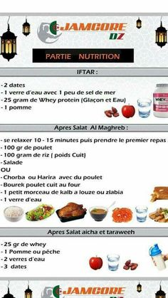 Regime ramadan Iftar, Nutrition, 1, Sport, Religious Education, Flat Stomach, Healthy Recipes, Deporte, Sports
