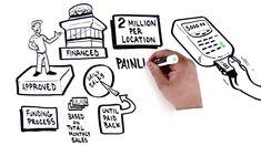 Get Fast Capital with a Merchant Cash Advance