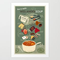 How to Create Wes Andersoup