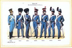 Plate 15: Horse Artillery, 1813-1849 by Leo Ignaz von Stadlinger - Geschichte des württembergischen Kriegswesens - Uniforms of the troops of Württemberg
