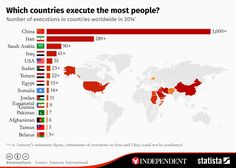 Infographic: Which countries execute the most people? | Statista