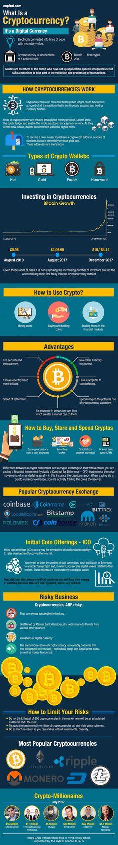 câștigurile bitcoin pasive