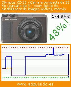 """Olympus XZ-10 - Cámara compacta de 12 Mp (pantalla de 3"""", zoom óptico 5x, estabilizador de imagen óptico), marrón (Electrónica). Baja 48%! Precio actual 174,94 €, el precio anterior fue de 337,43 €. http://www.adquisitio.es/olympus/xz-10-c%C3%A1mara-compacta-12-0"""