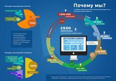Наша новая работа - коммерческое предложение для Спортивного Интернет-Телевидения Кузбасса. Представляем его постранично. Стр. 3.